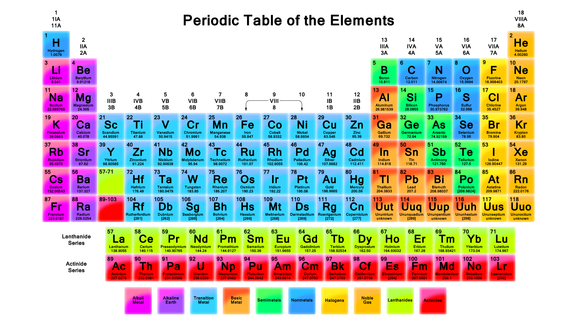MDANSE/GUI/Icons/periodic_table.png